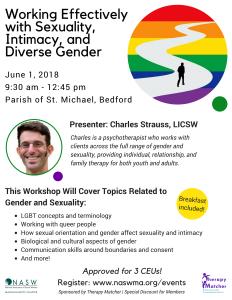 Gender, Sexuality, CEUs 3